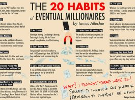 The 20 Habits of Eventual Millionaires by James Altucher